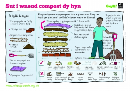 How to make your own compost_Activity sheet_Cymraeg